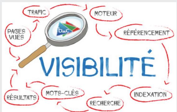 visibilité en ligne et marketing